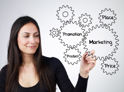 Your Successful Online Marketing Plan